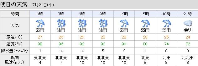 Weather004