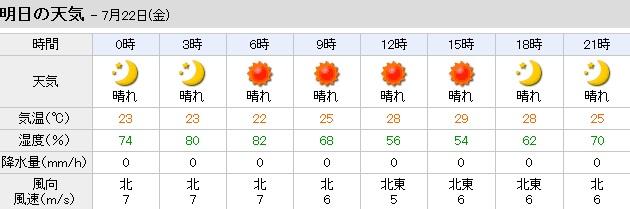 Weather006